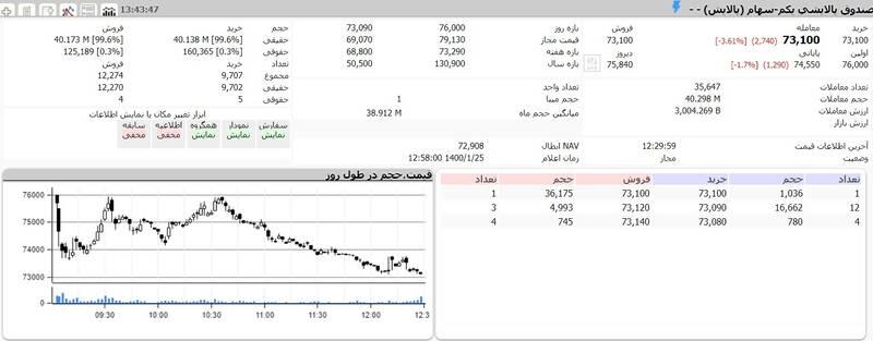 خبر ذخیرهسازی شده توسط احمد محمودی (44) در تاریخ ۰۰۰۱۲۵-۱۵:۵۲