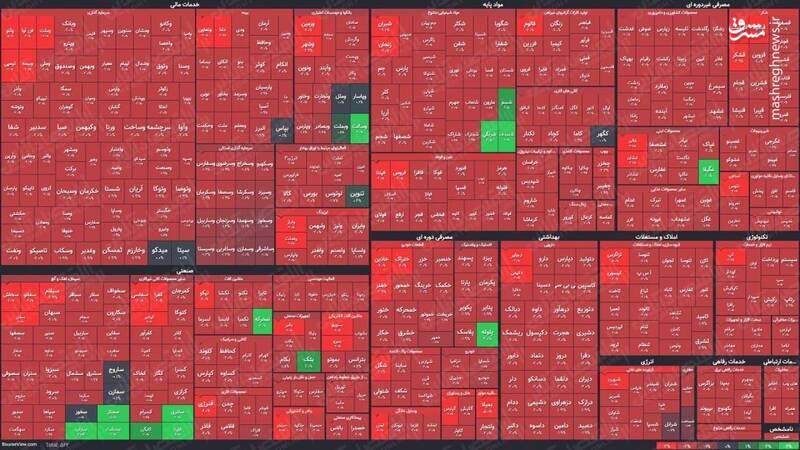 عکس/ نمای پایانی کار بازار سهام در ۱۴۰۰/۱/۲۸