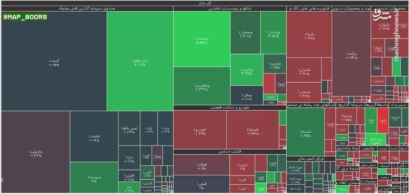 عکس/ نمای پایانی کار بازار سهام در ۱۴۰۰/۱/۳۱