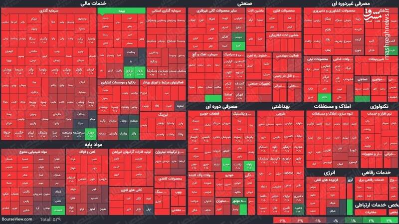 عکس/ نمای پایانی کار بازار سهام در ۱۴۰۰/۲/۱