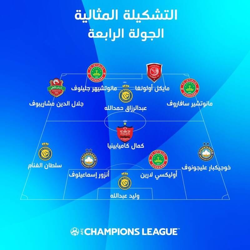 هافبک پرسپولیس در تیم منتخب هفته لیگ قهرمانان