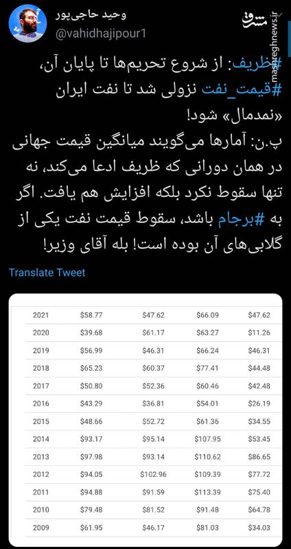آقای ظریف؛ سقوط قیمت نفت یکی از گلابیهای برجام بوده؟