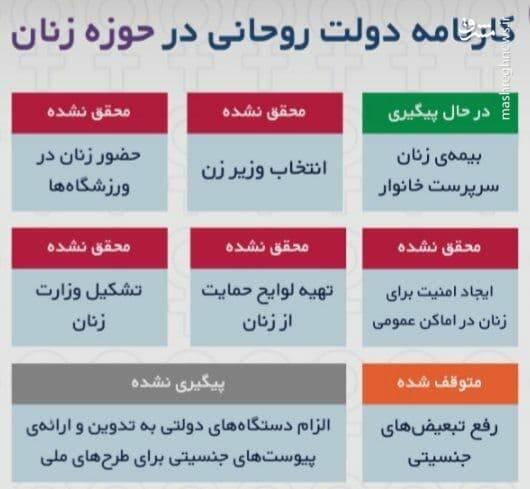 مهمترین وعدههای انتخاباتی روحانی در حوزه زنان