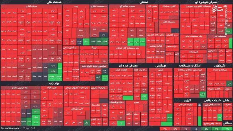 عکس/ نمای پایانی کار بازار سهام در ۱۴۰۰/۲/۱۳