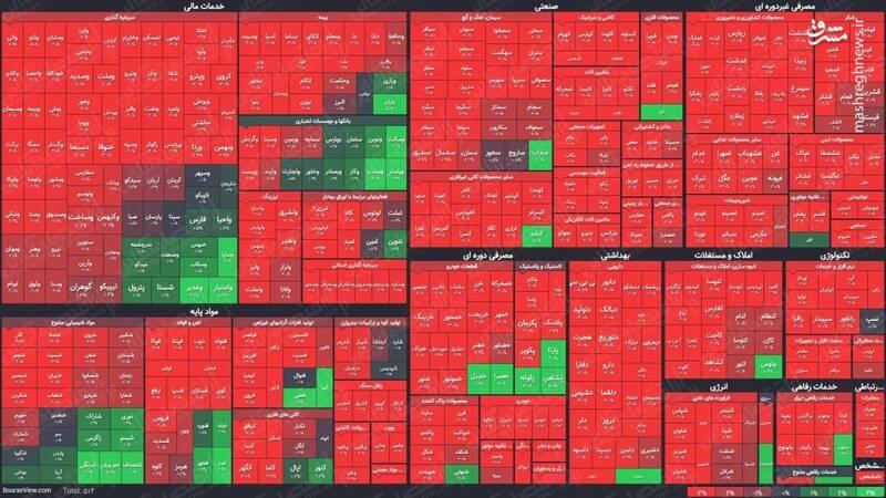 عکس/ نمای پایانی کار بازار سهام در ۱۴۰۰/۲/۱۵