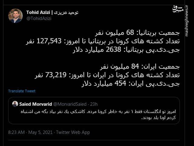 مقایسه جمعیت، تلفات کرونا و جی دی پی ایران و انگلیس