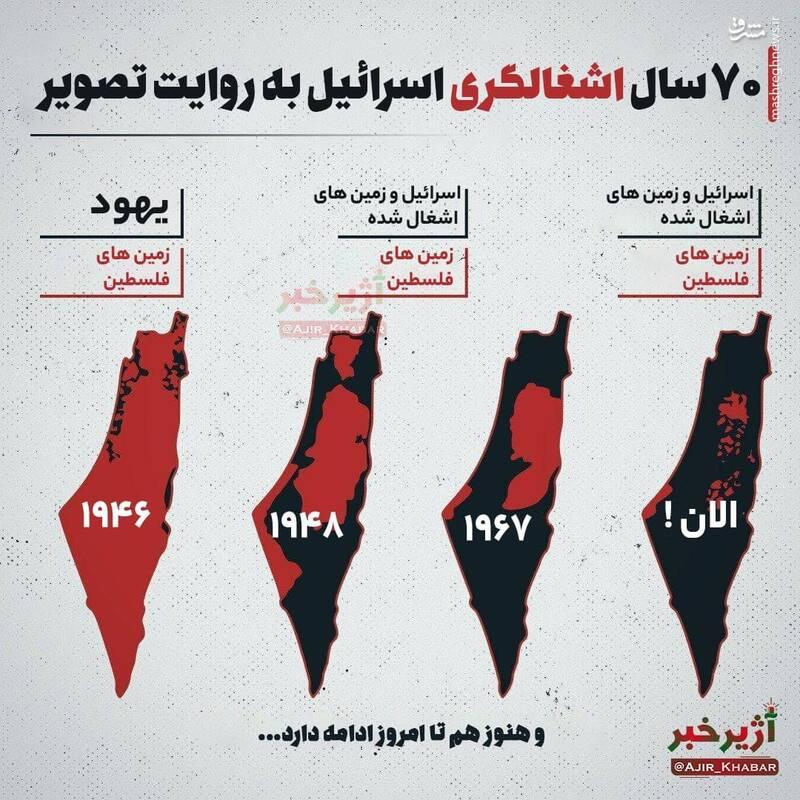 ۷۰ سال اشغالگری اسرائیل به روایت تصویر