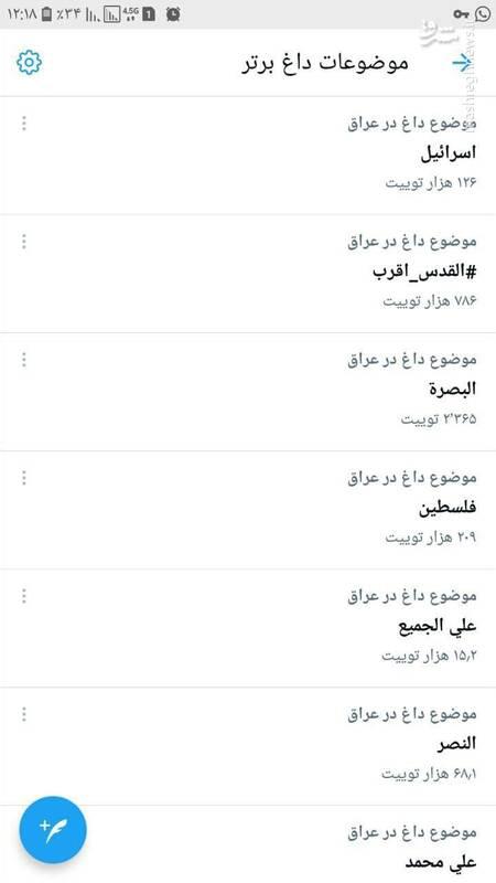 مسلمانان سراسر دنیا در توییتر صهیونیستها را نقره داغ کردند