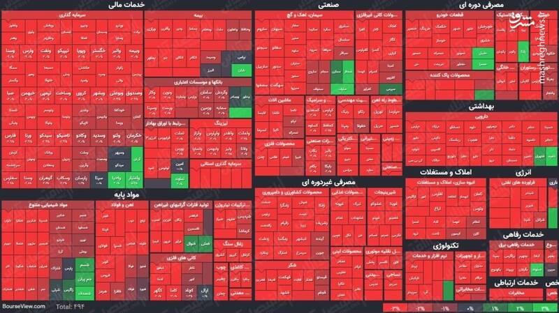 عکس/ نمای پایانی کار بازار سهام در ۱۴۰۰/۲/۱۸