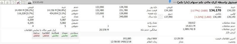 ارزش سهام عدالت و دارایکم در ۱۴۰۰/۲/۱۸ +جدول