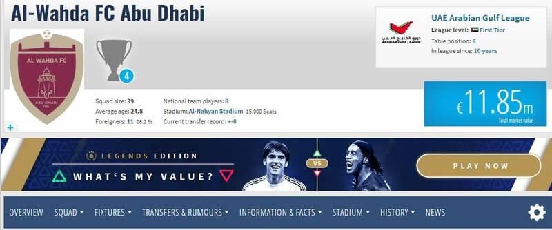 ارزش تیمهای یک هشتم نهایی لیگ قهرمانان آسیا