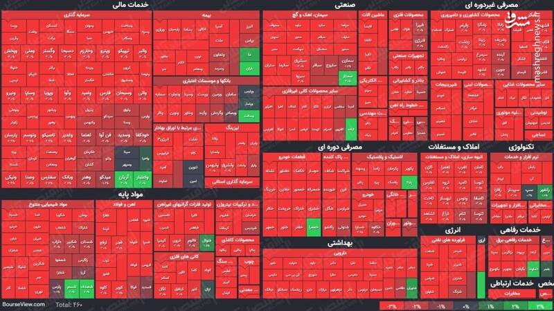 عکس/ نمای پایانی کار بازار سهام در ۱۴۰۰/۲/۱۹