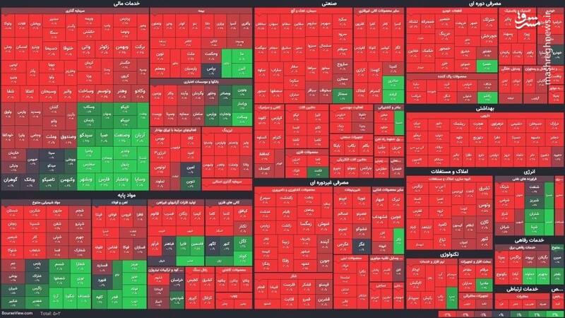 عکس/ نمای پایانی کار بازار سهام در ۱۴۰۰/۲/۲۰