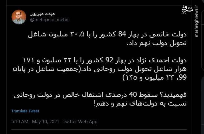 سقوط ۴۰ درصدی اشتغال خالص در دولت روحانی