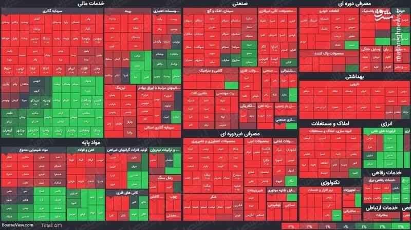 عکس/ نمای پایانی کار بازار سهام در ۱۴۰۰/۲/۲1