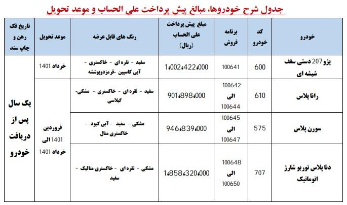 طرح جدید فروش محصولات ایران خودرو ویژه عید فطر + جدول