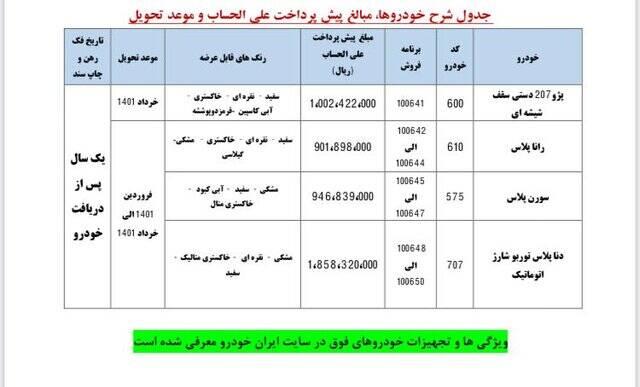 دومین پیشفروش محصولات ایرانخودرو در ۱۴۰۰