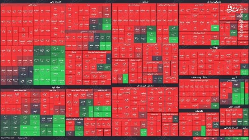 عکس/ نمای پایانی کار بازار سهام در ۱۴۰۰/۲/۲۵