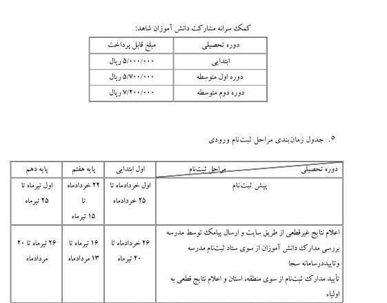 جزئیات ثبتنام دانشآموزان برای سال تحصیلی ۱۴۰۰-۱۴۰۱