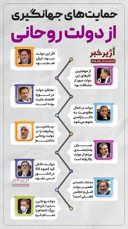 حمایت های جهانگیری از دولت روحانی