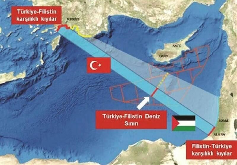 کشور ترکیه , فلسطین , نوار غزه ,
