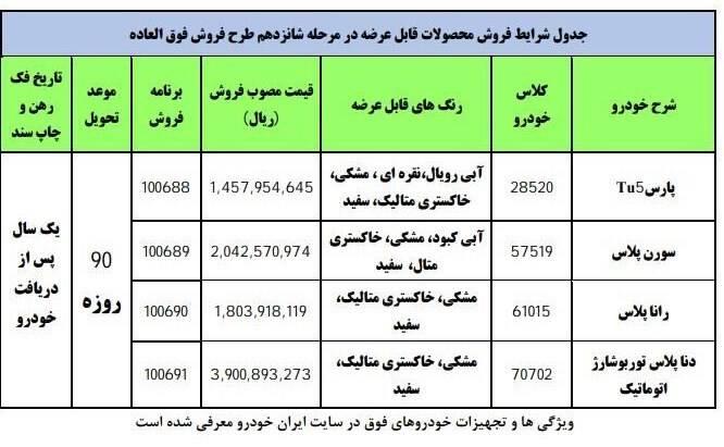 طرح فروش فوری ۴ محصول ایران خودرو با اعلام قیمتهای جدید