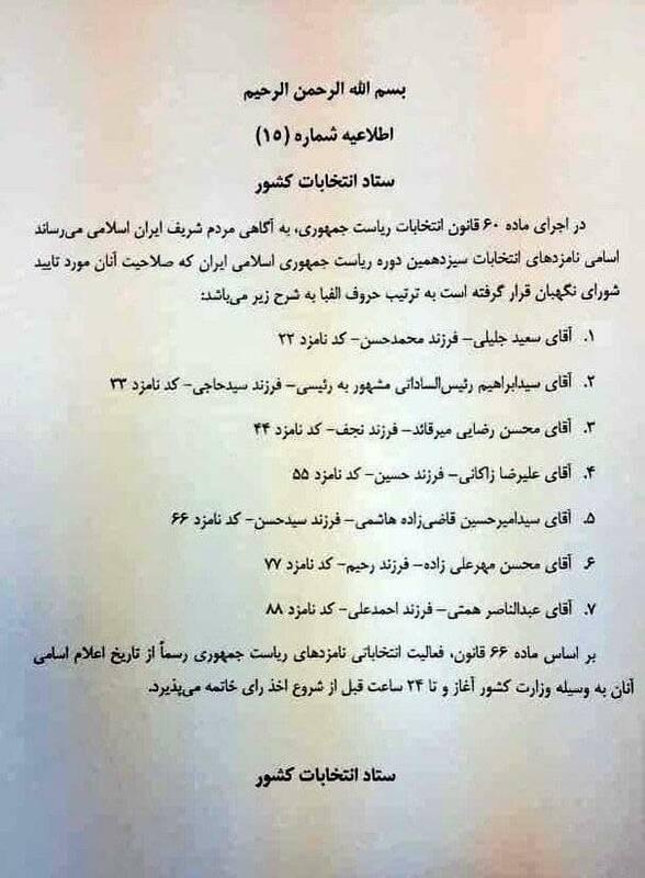 اسامی ۷ نامزد نهایی انتخابات ریاستجمهوری سیزدهم اعلام شد