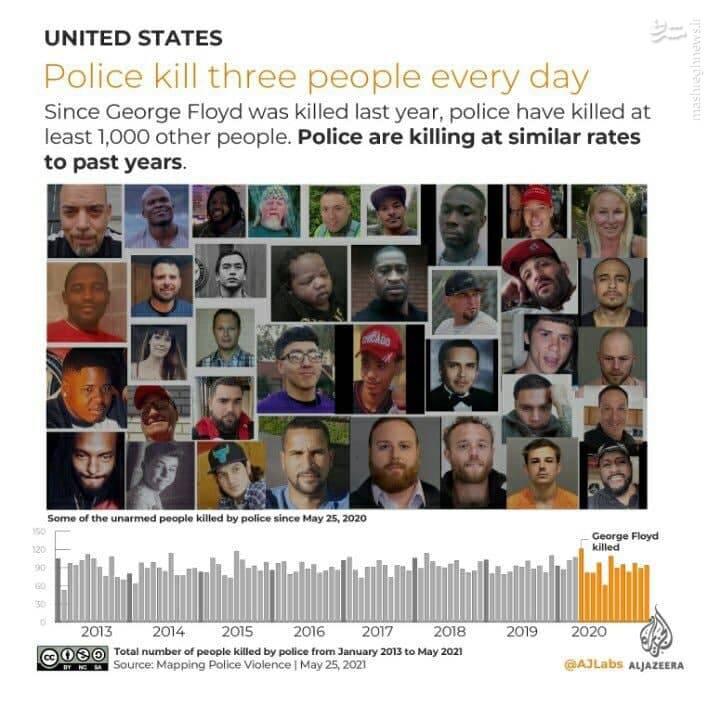 پلیس آمریکا هر روز سه نفر را میکشد