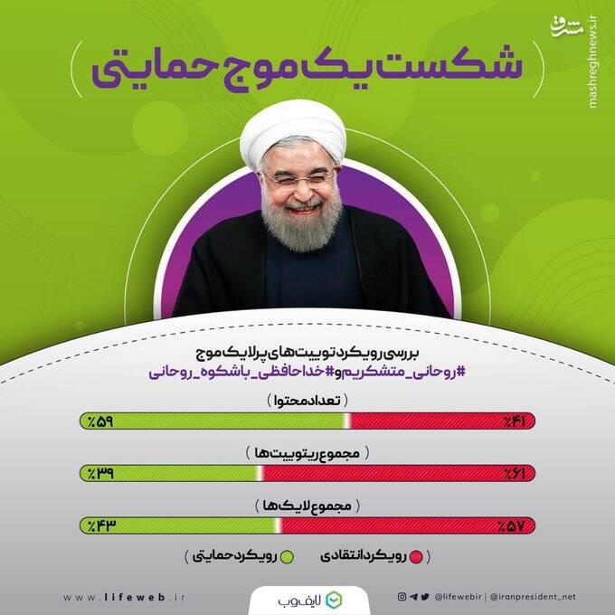 """واکنش منفی به """"روحانی متشکریم"""" از توئیتر تا کف جامعه"""