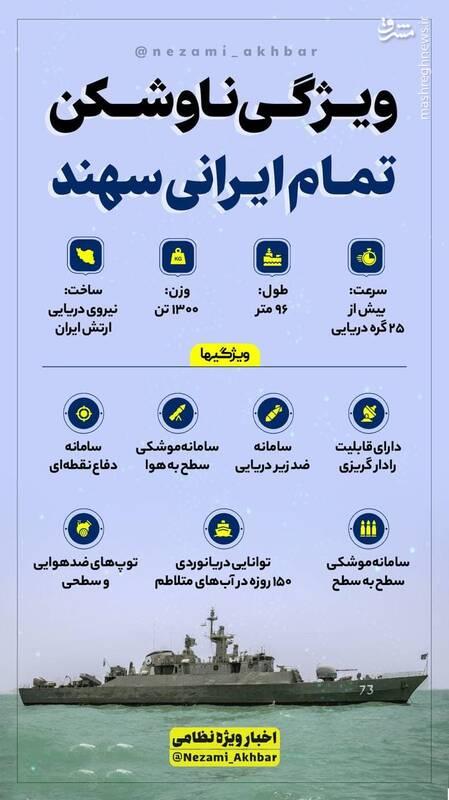 ویژگی های ناوشکن تمام ایرانی سهند