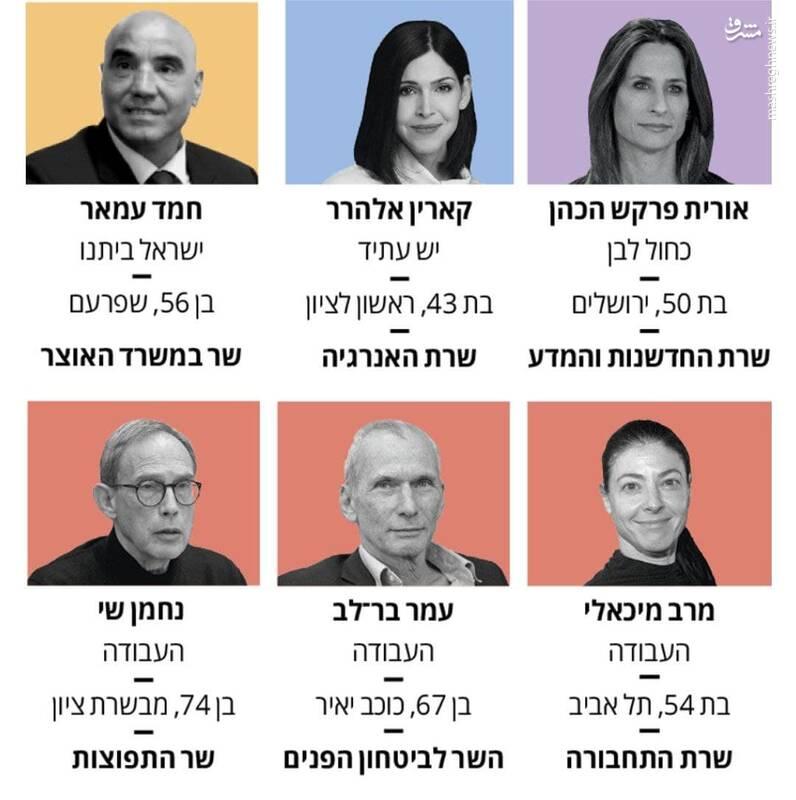 """تحلیلی بر شکنندهترین کابینه تاریخ رژیم صهیونیستی/ نخست وزیری """"نفتالی بنت""""، پاداش خیانت به نتانیاهو +تصاویر"""