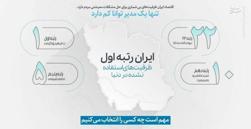 ایران برای کدوم ظرفیتش رئیس جمهور توانا میخواد؟