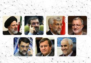 رای به کاندیدای من یا کاندیدای اجماع جبهه انقلاب؟
