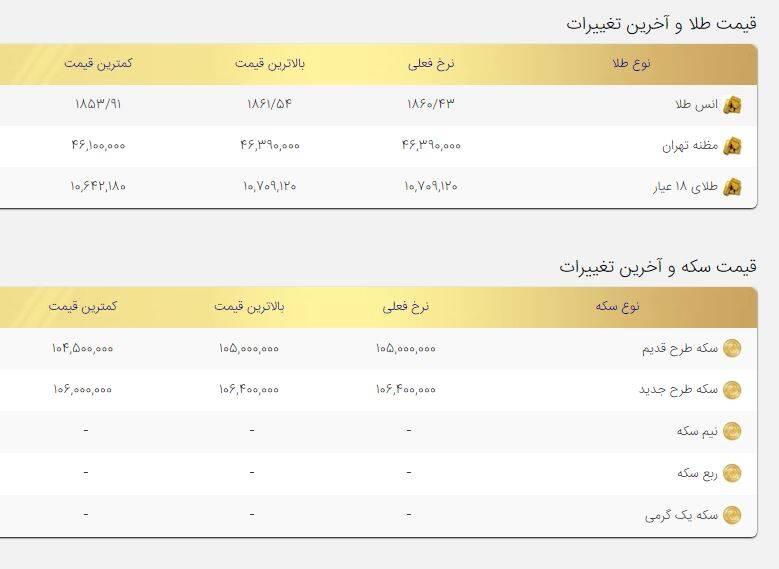 قیمت طلا و سکه امروز ۲۶ خرداد +جدول