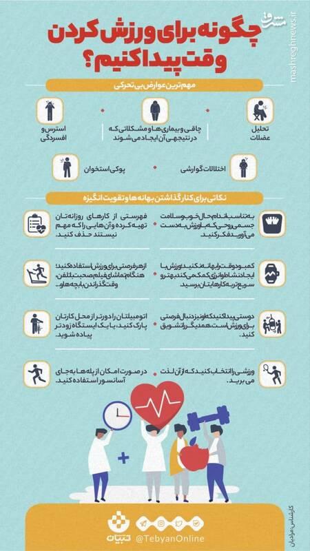 چجوری برای ورزش کردن وقت بذاریم؟