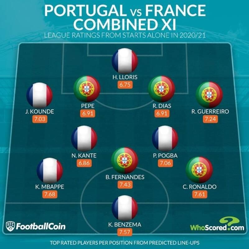 تیم منتخب فرانسه و پرتغال از نگاه هواسکورد +عکس