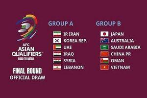 حریفان ایران در مرحله نهایی انتخابی جام جهانی ۲۰۲۲ مشخص شدند +برنامه