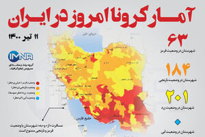 آمار کرونا امروز در ایران( جمعه ۱۱ تیر ۱۴۰۰) + وضعیت شهرهای کشور