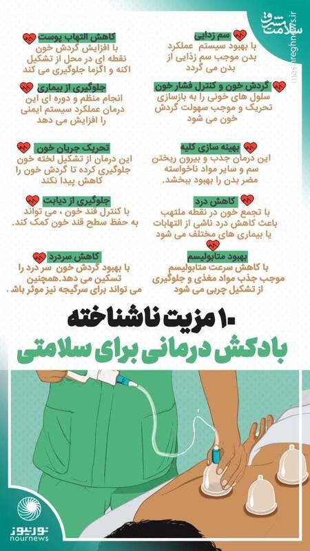۱۰ مزیت ناشناخته بادکش درمانی برای سلامتی