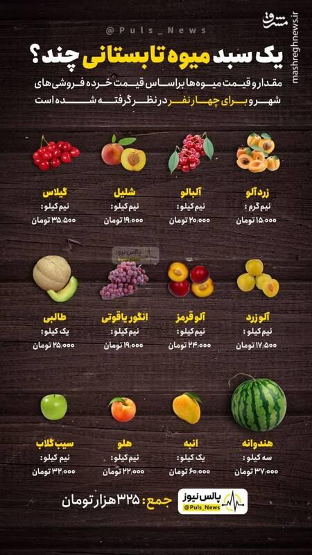 یک سبد میوه تابستانی چند؟