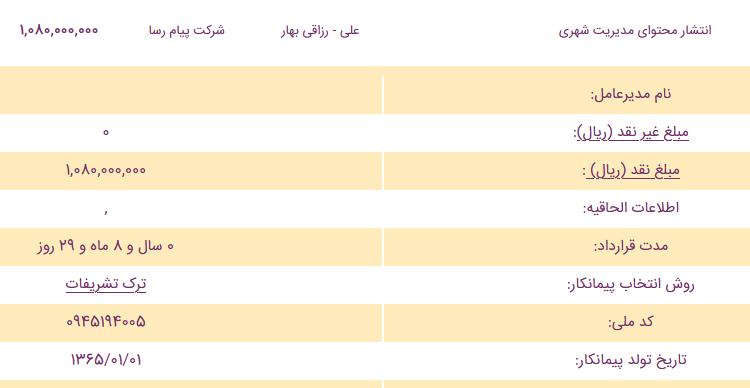 مخالفان مراسم عاشورا، نمایشنامهخوانی نجومی آنلاین برگزار کردند! + سند