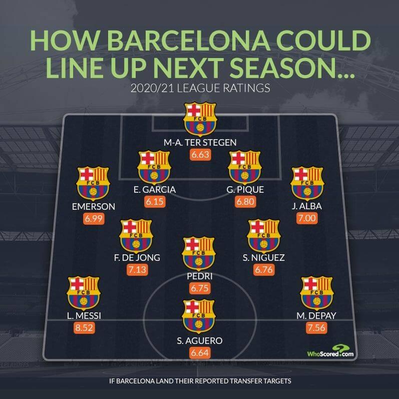 ترکیب فصل آینده بارسلونا با حضور مسی و آگوئرو +عکس