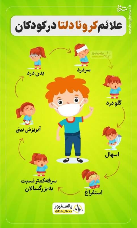 علائم کرونا دلتا در کودکان