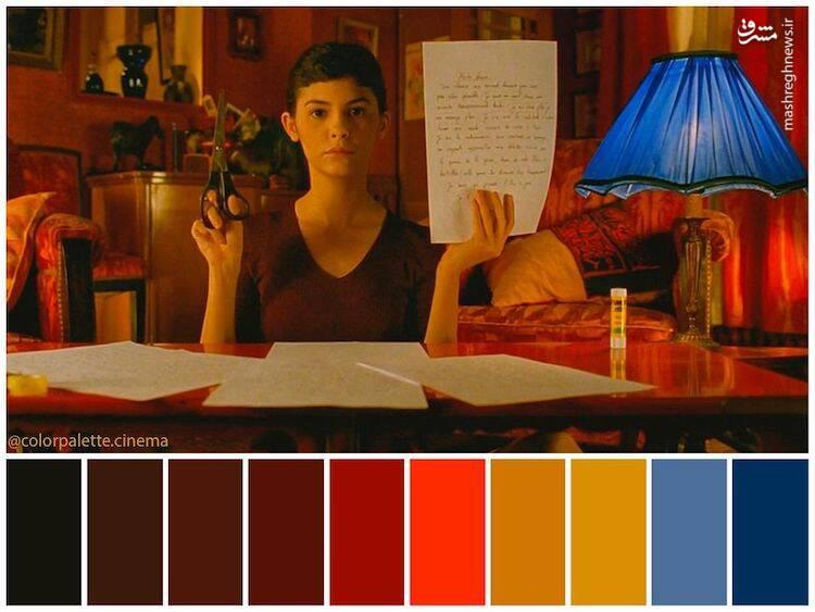 رنگ،نارنجي،آبي،كنتراست،چرخه،دليل،قرار