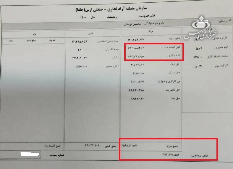 پرداخت حقوقهای نجومی در مناطق آزاد +سند