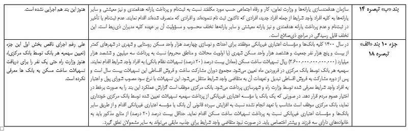 دولت روحانی قانون بودجه ۱۴۰۰ را هم اجرا نکرد +جدول