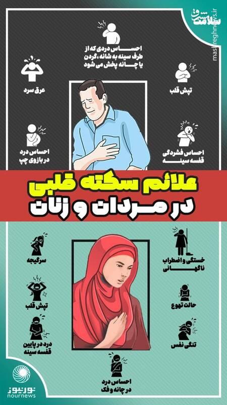 علائم سکته قلبی زنانه و مردانه