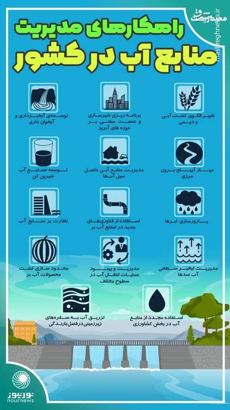 مدیریت منابع آب چاه راهکارهایی داره؟