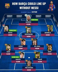 عکس/ ترکیب احتمالی بارسلونا بدون مسی