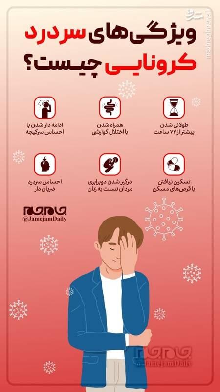 ویژگی های سردرد کرونایی چیست؟